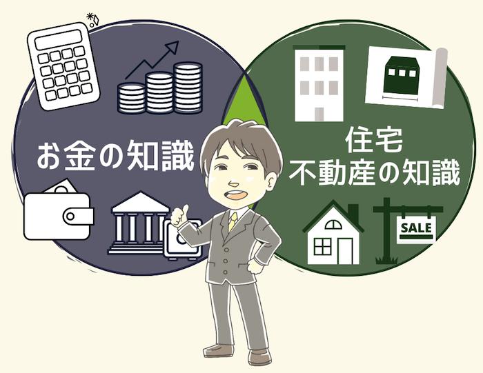 お金の知識、住宅・不動産の知識